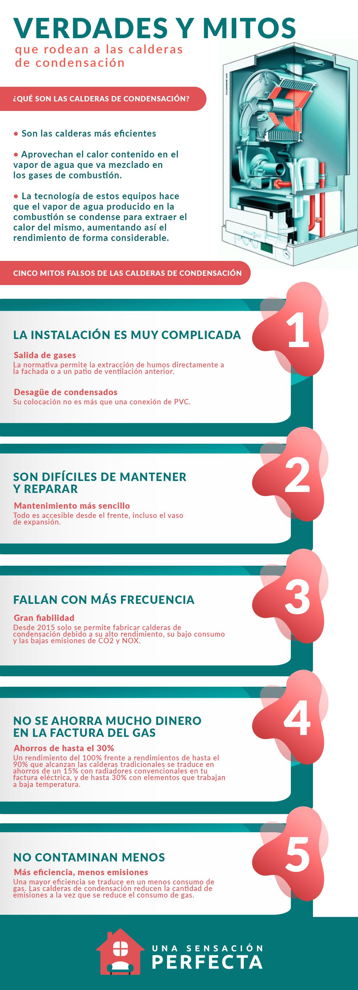 verdades y mitos sobre las calderas de condensación - unasensacionperfecta.es