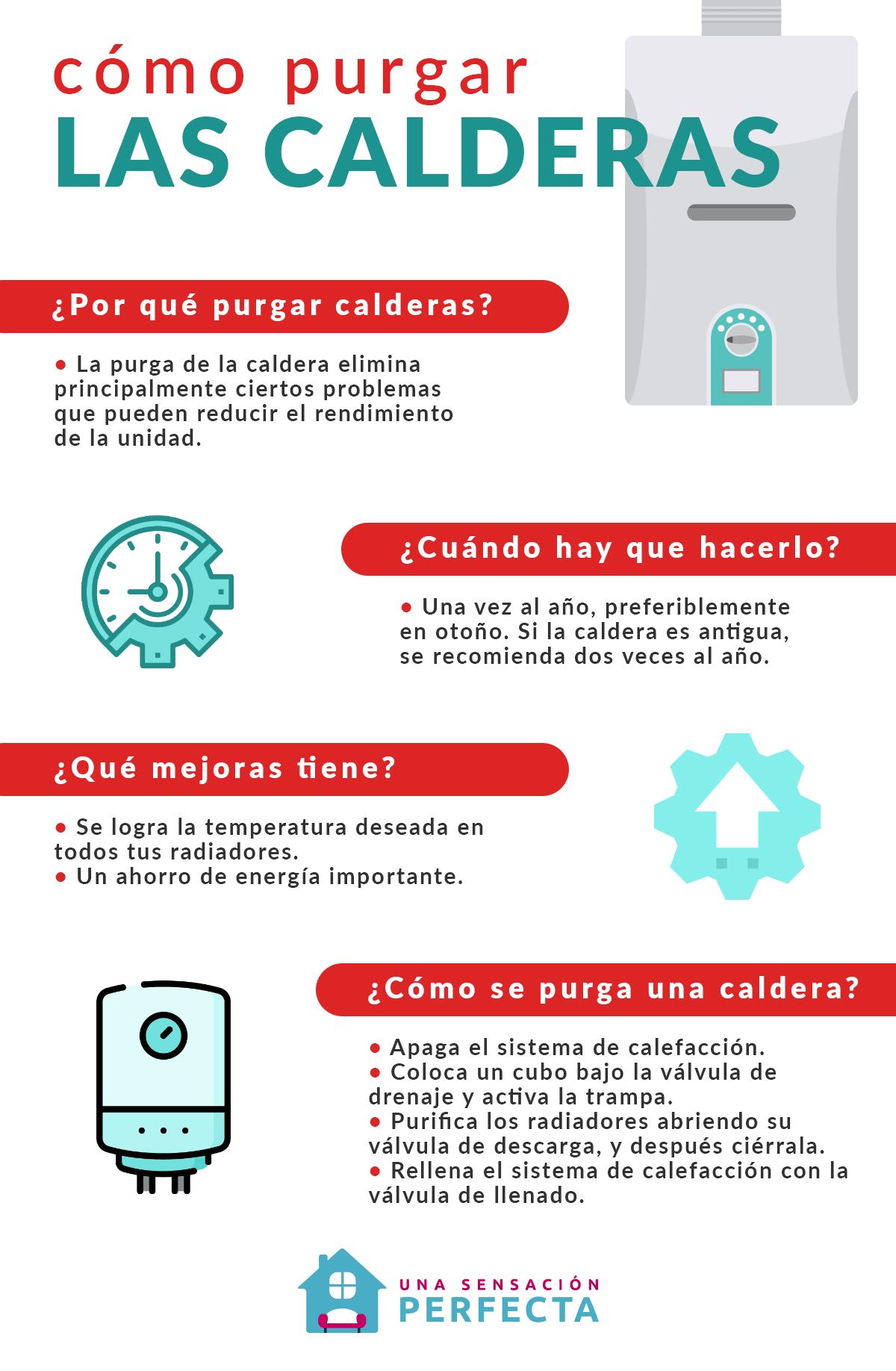 Razones para purgar calderas - unasensacionperfecta.es